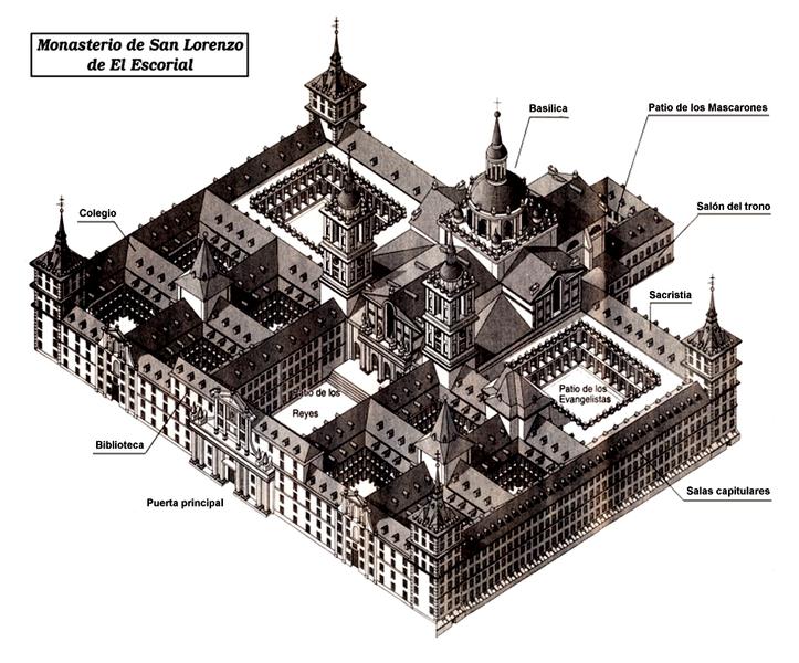 Monasterio del escorial - plano encargado por Juan de Herrera
