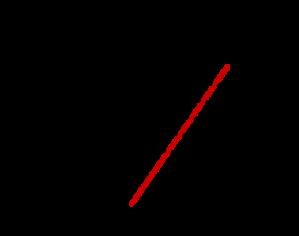 Clarinet_range