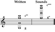 Glockenspielrange