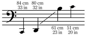 Range_timpani