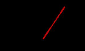 Trombone_range